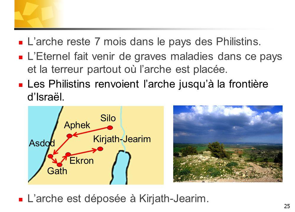 L'arche reste 7 mois dans le pays des Philistins.
