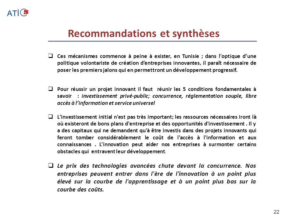 Recommandations et synthèses