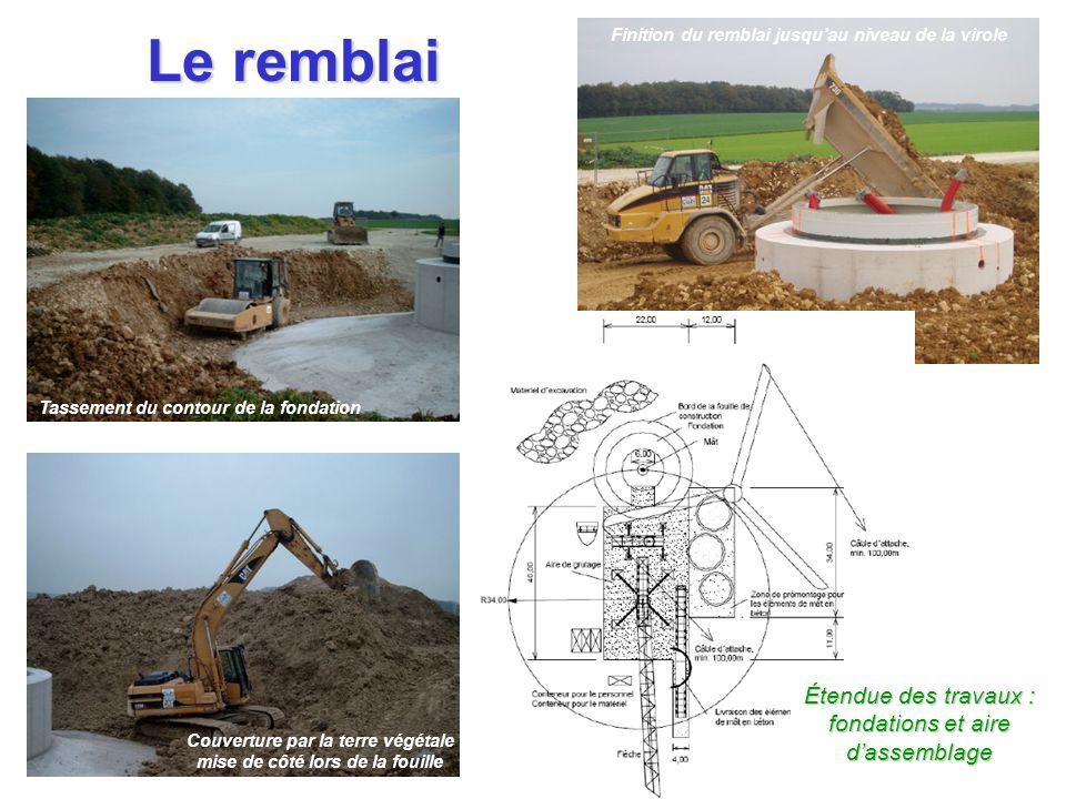 Le remblai Étendue des travaux : fondations et aire d'assemblage