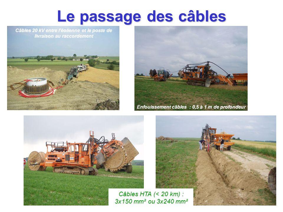 Le passage des câbles Câbles HTA (< 20 km) : 3x150 mm² ou 3x240 mm²