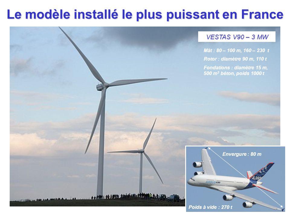Le modèle installé le plus puissant en France