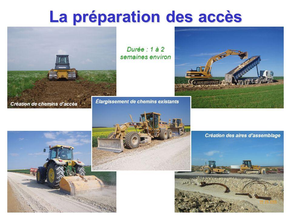 La préparation des accès