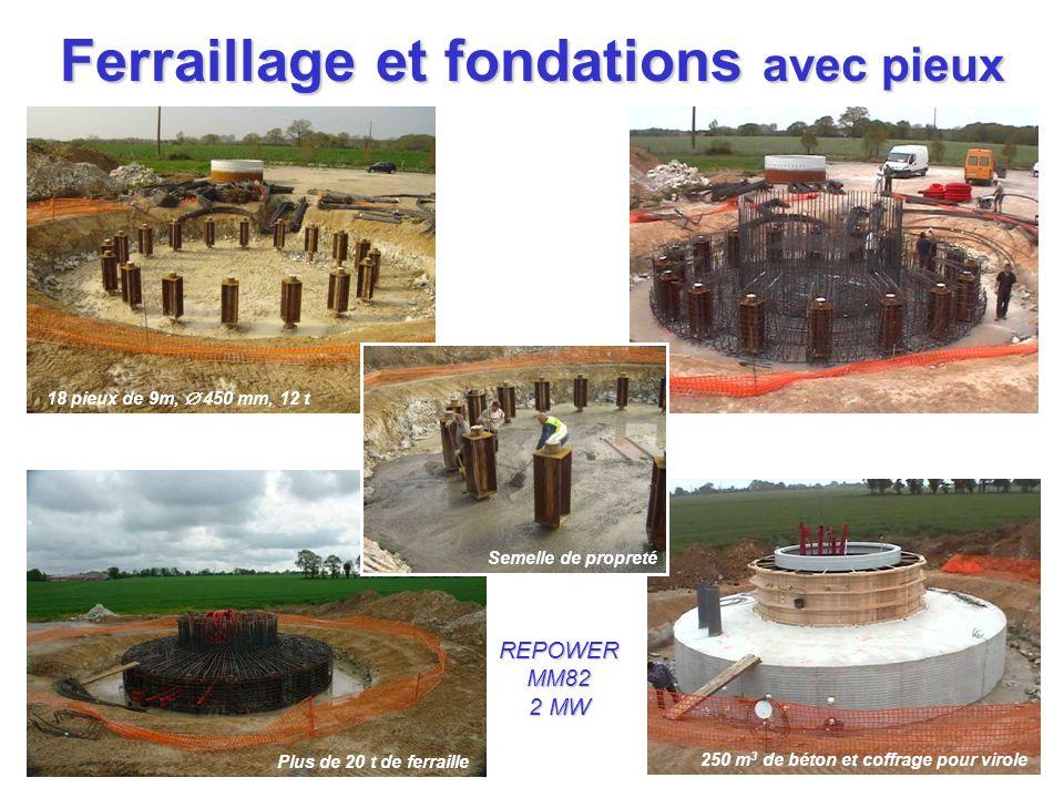 Ferraillage et fondations avec pieux