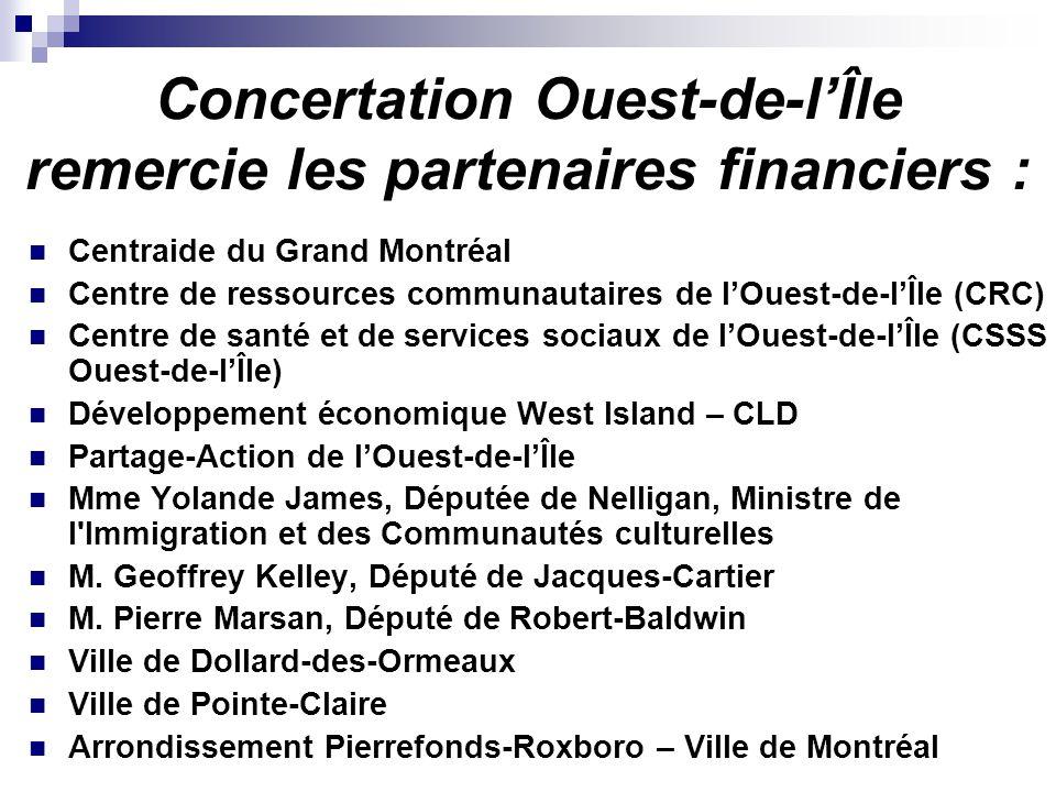 Concertation Ouest-de-l'Île remercie les partenaires financiers :