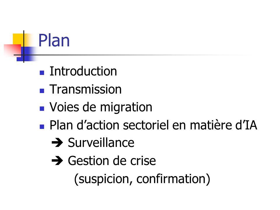 Plan Introduction Transmission Voies de migration