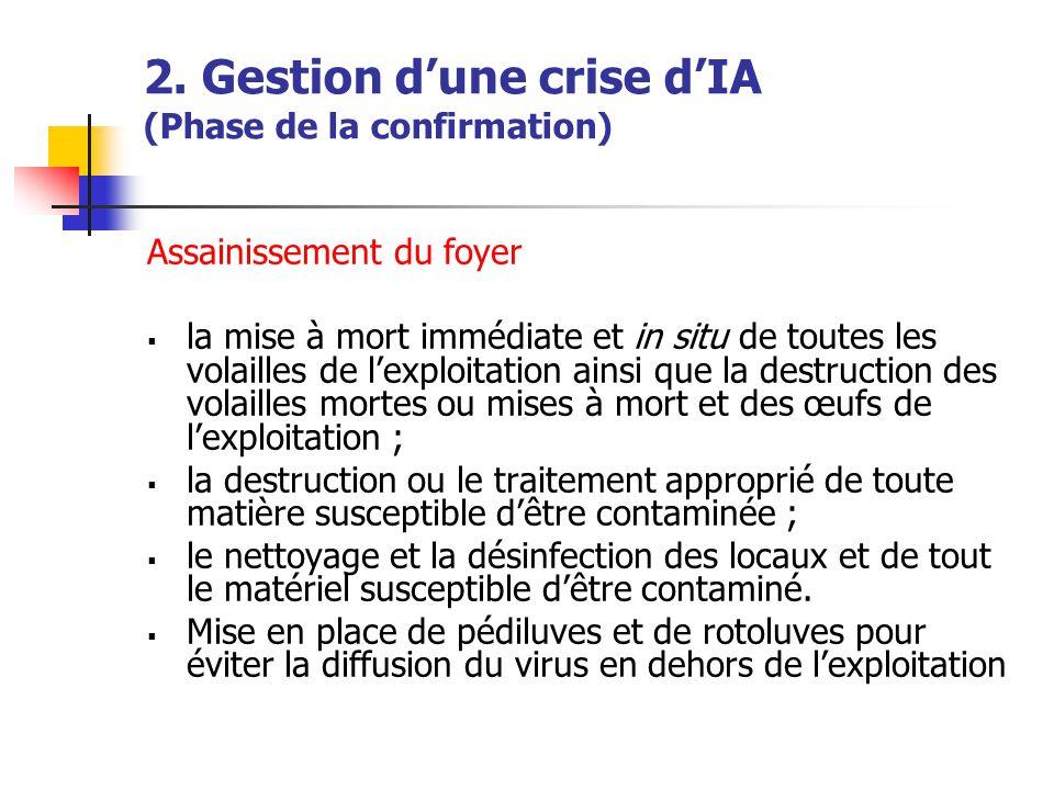2. Gestion d'une crise d'IA (Phase de la confirmation)