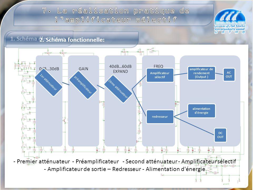7. La réalisation pratique de l'amplificateur sélectif