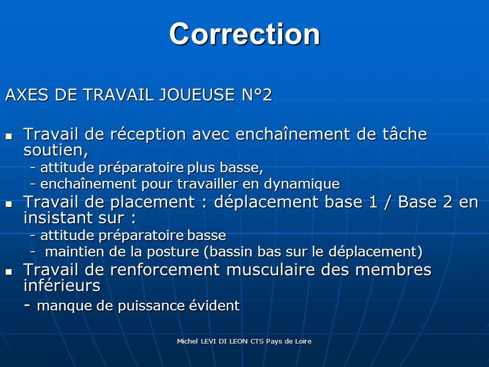 Michel LEVI DI LEON CTS Pays de Loire