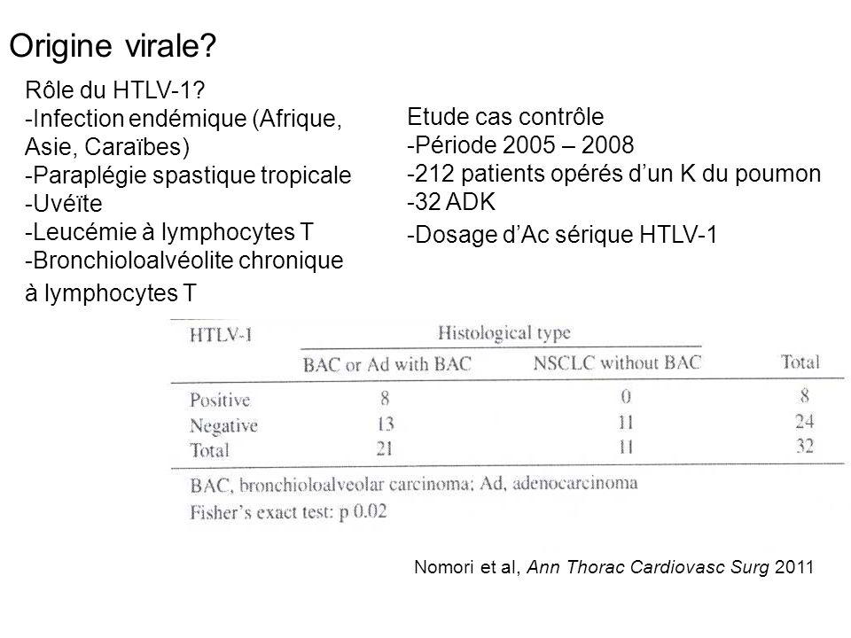 Origine virale Rôle du HTLV-1