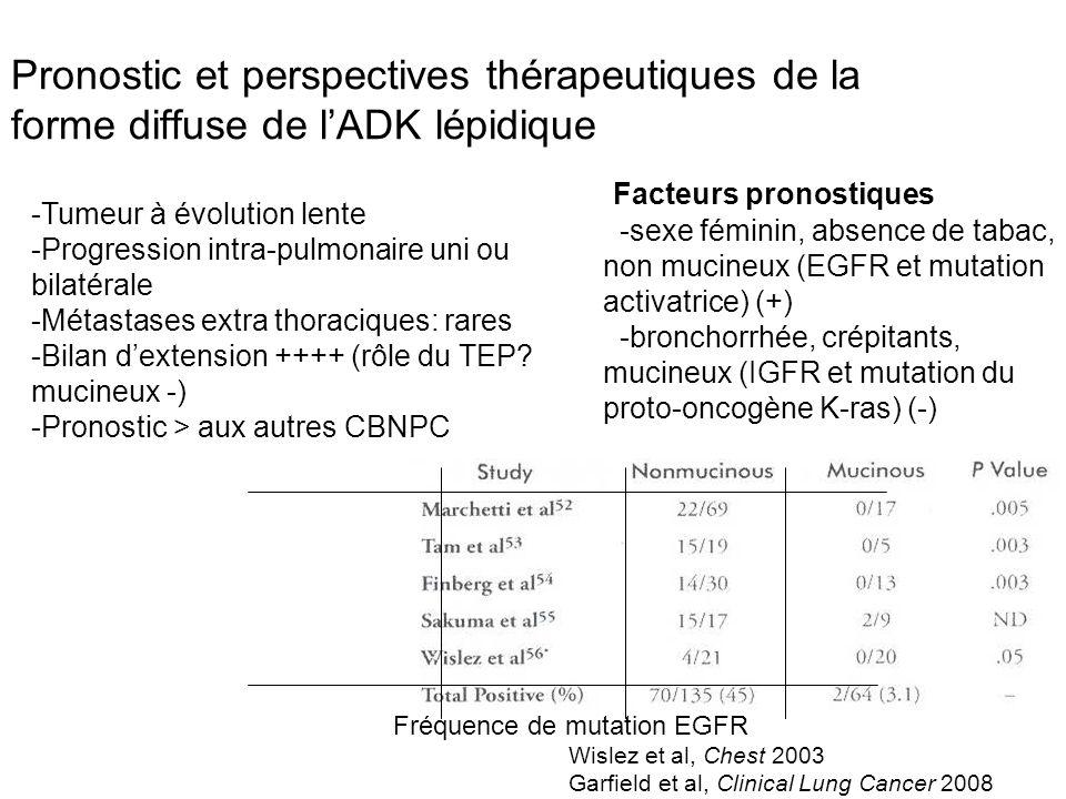 Pronostic et perspectives thérapeutiques de la forme diffuse de l'ADK lépidique