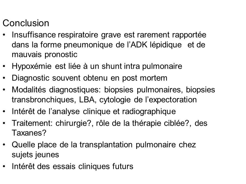 Conclusion Insuffisance respiratoire grave est rarement rapportée dans la forme pneumonique de l'ADK lépidique et de mauvais pronostic.