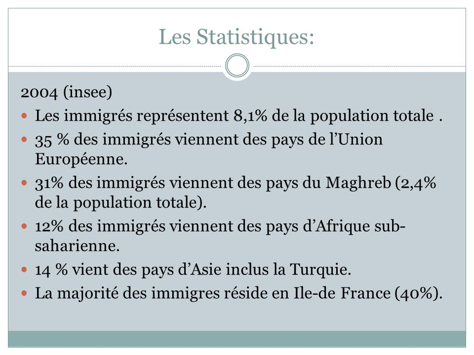 Les Statistiques: 2004 (insee)