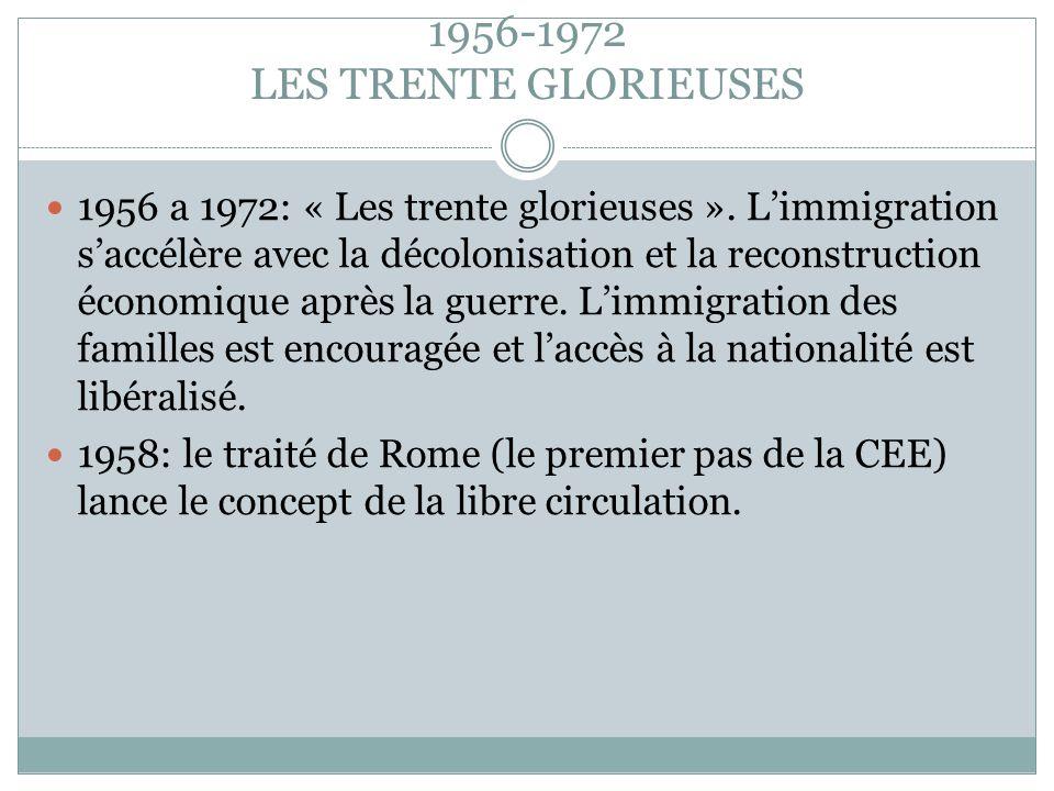1956-1972 LES TRENTE GLORIEUSES