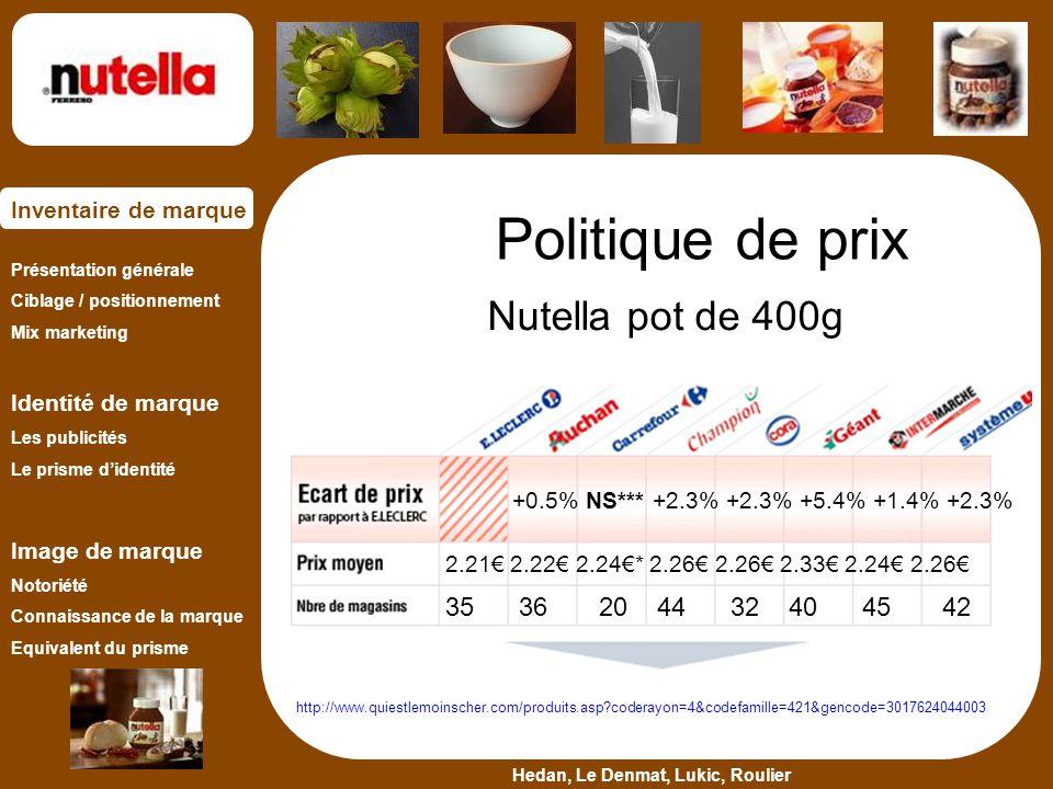 Politique de prix Nutella pot de 400g 35 36 20 44 32 40 45 42