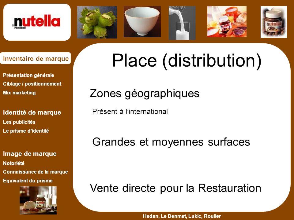 Place (distribution) Zones géographiques Grandes et moyennes surfaces