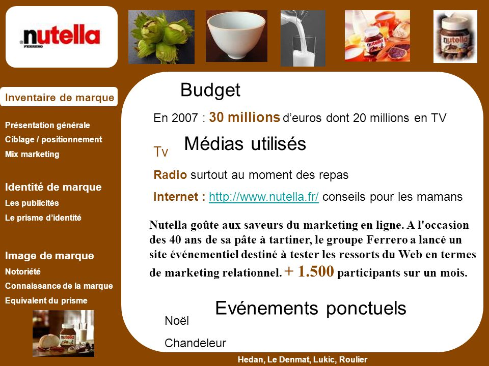Budget Médias utilisés Evénements ponctuels Tv