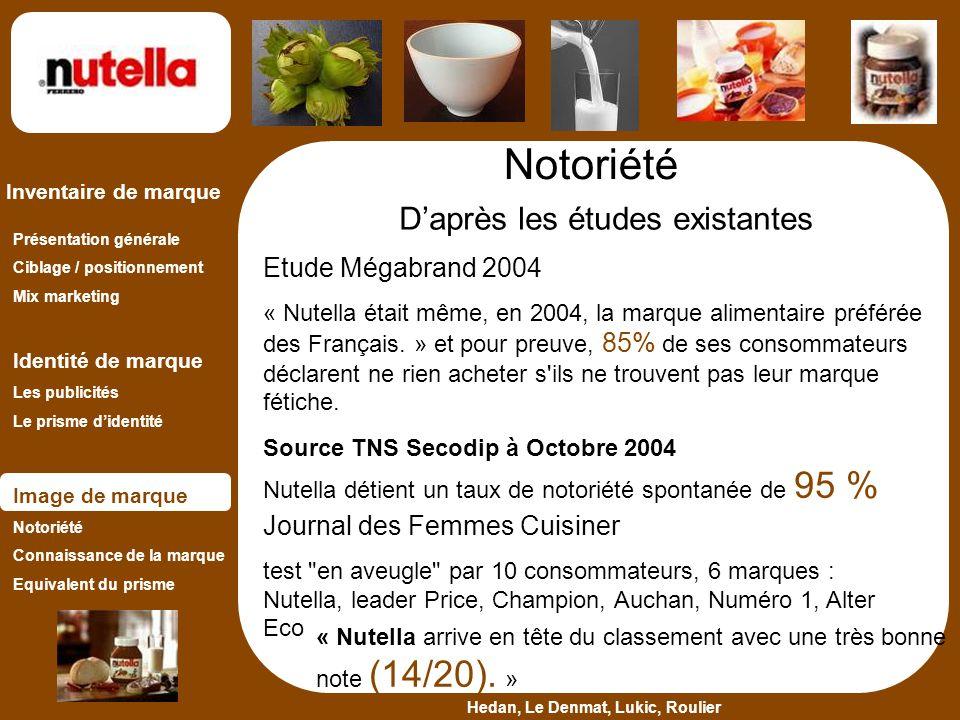Notoriété D'après les études existantes Etude Mégabrand 2004