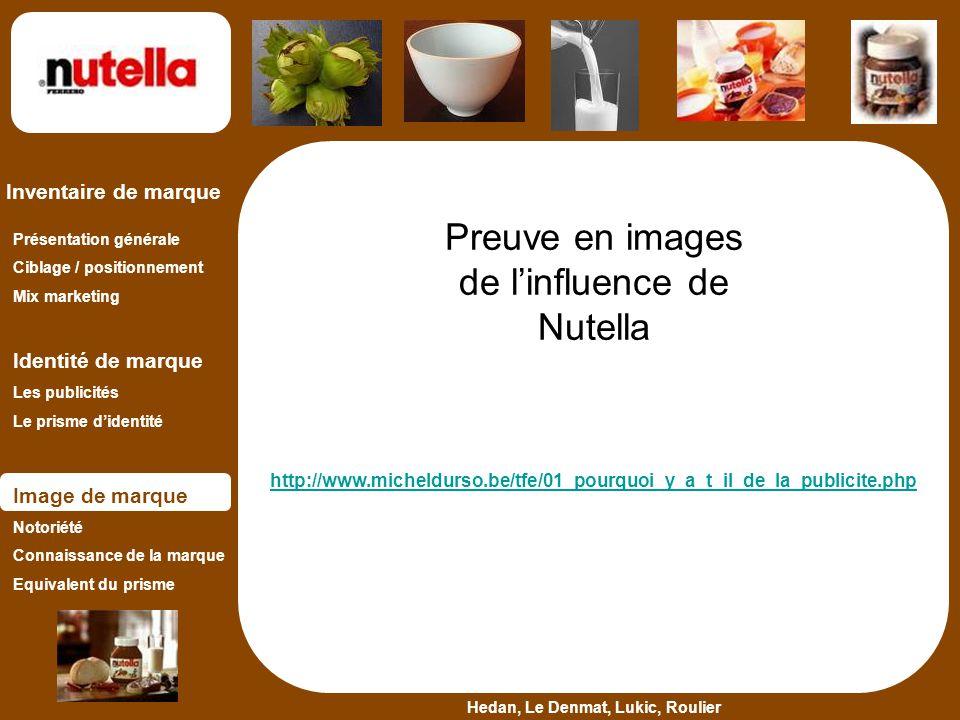 Preuve en images de l'influence de Nutella
