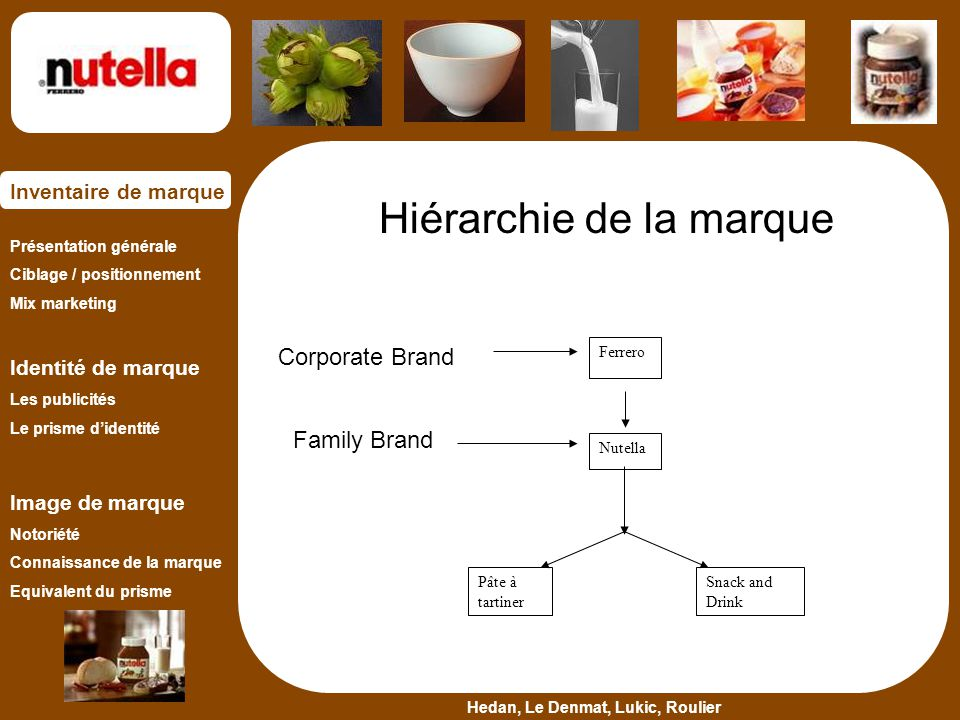 Hiérarchie de la marque