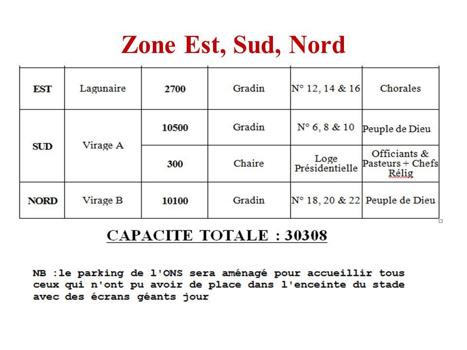 Zone Est, Sud, Nord