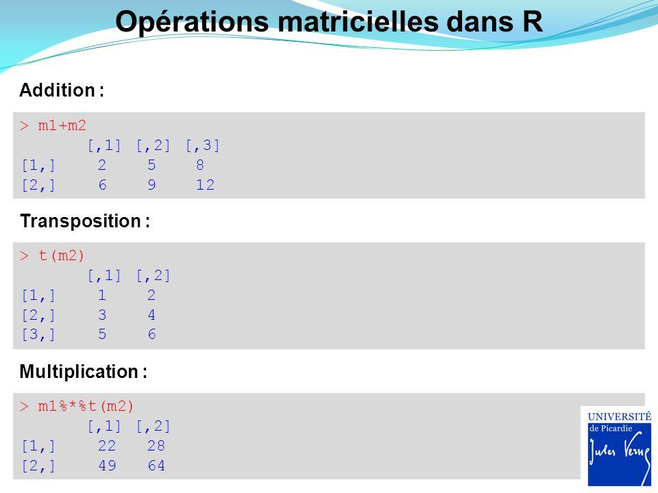 Opérations matricielles dans R