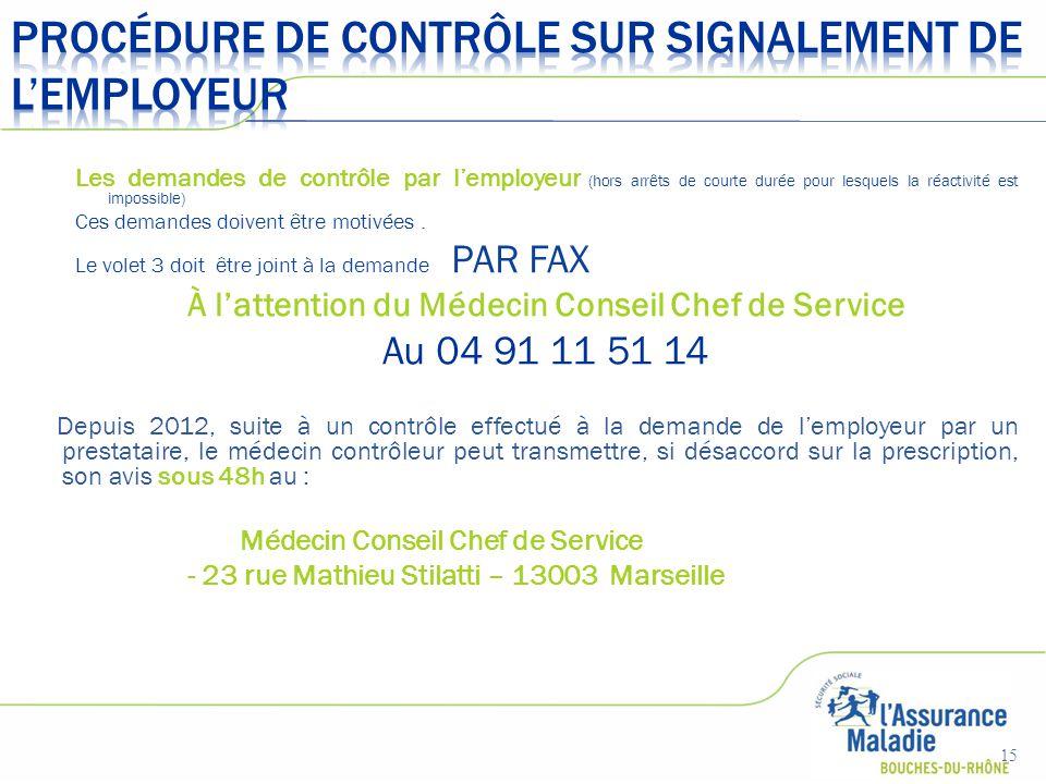 Procédure de contrôle sur signalement de l'employeur