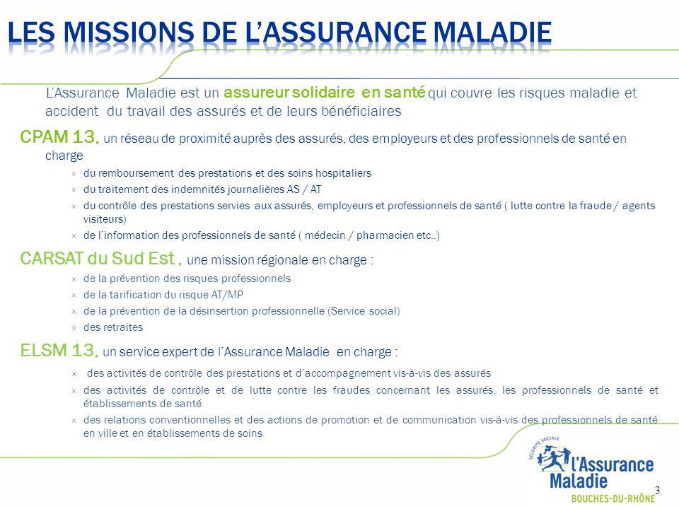 LES MISSIONS DE L'ASSURANCE MALADIE