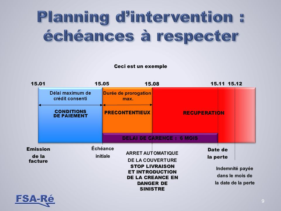 Planning d'intervention : échéances à respecter