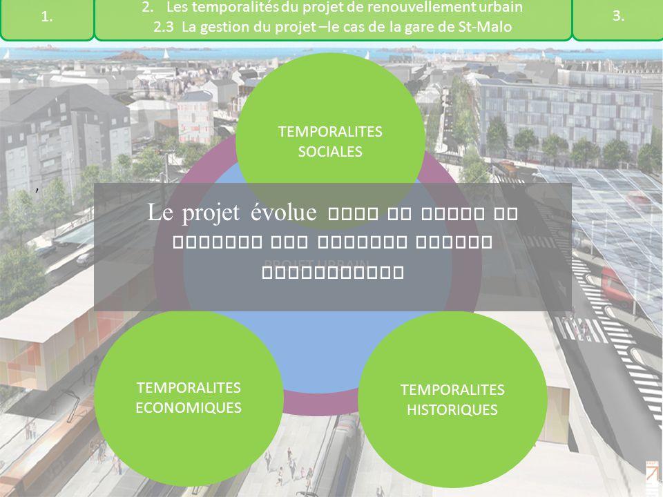 1. Les temporalités du projet de renouvellement urbain. 2.3 La gestion du projet –le cas de la gare de St-Malo.