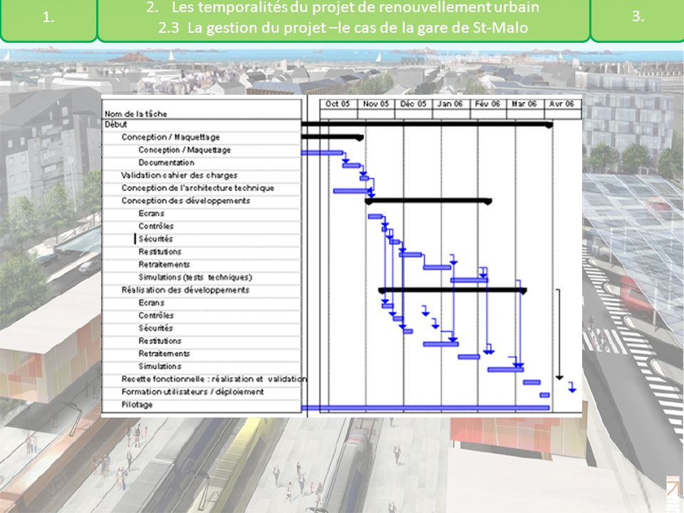 Les temporalités du projet de renouvellement urbain