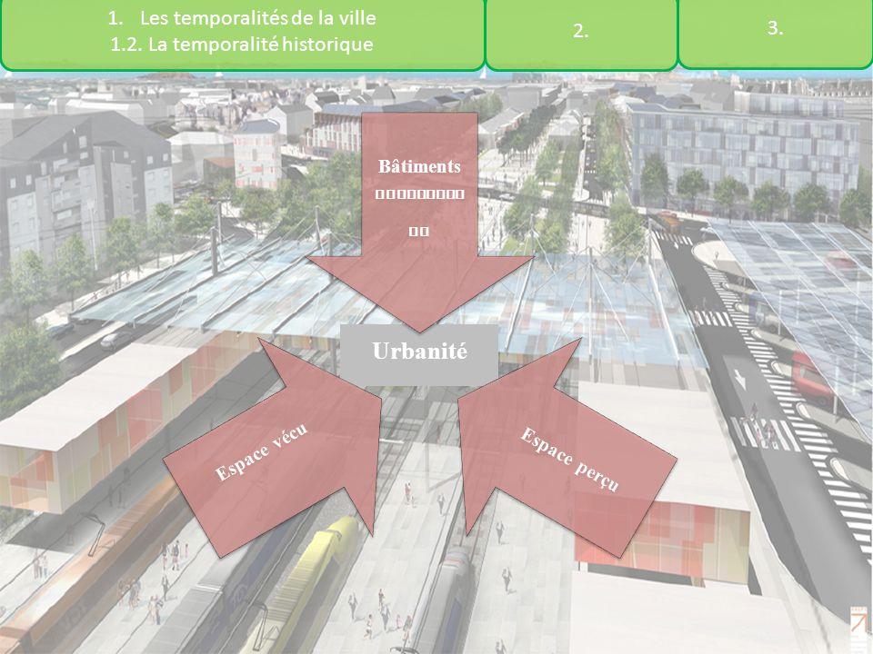 Urbanité Les temporalités de la ville 2. 3.
