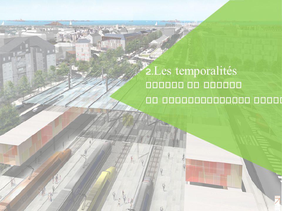2.Les temporalités autour du projet de renouvellement urbain