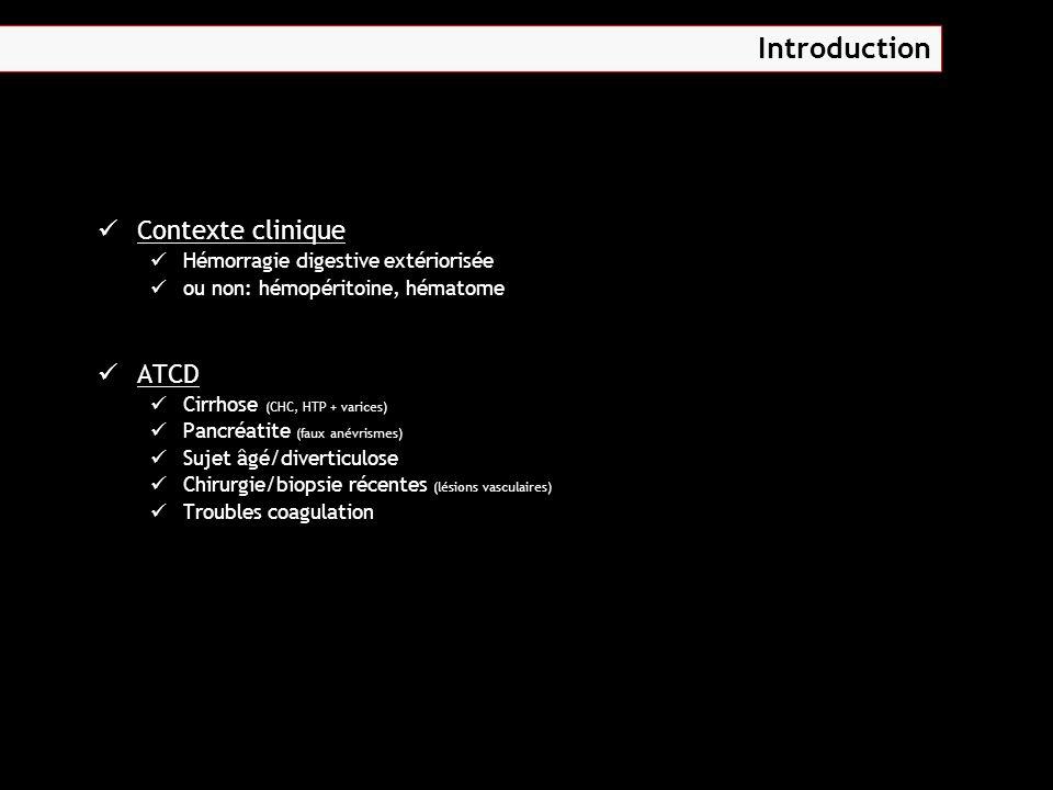 Introduction Contexte clinique ATCD Hémorragie digestive extériorisée
