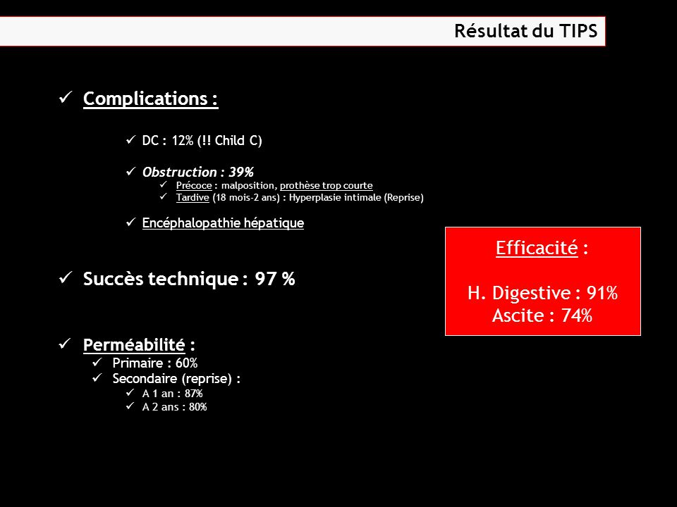 Résultat du TIPS Complications : Succès technique : 97 % Efficacité :