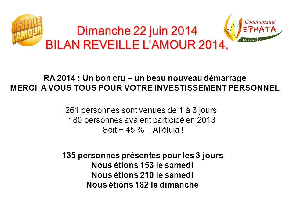 Dimanche 22 juin 2014 BILAN REVEILLE L'AMOUR 2014,