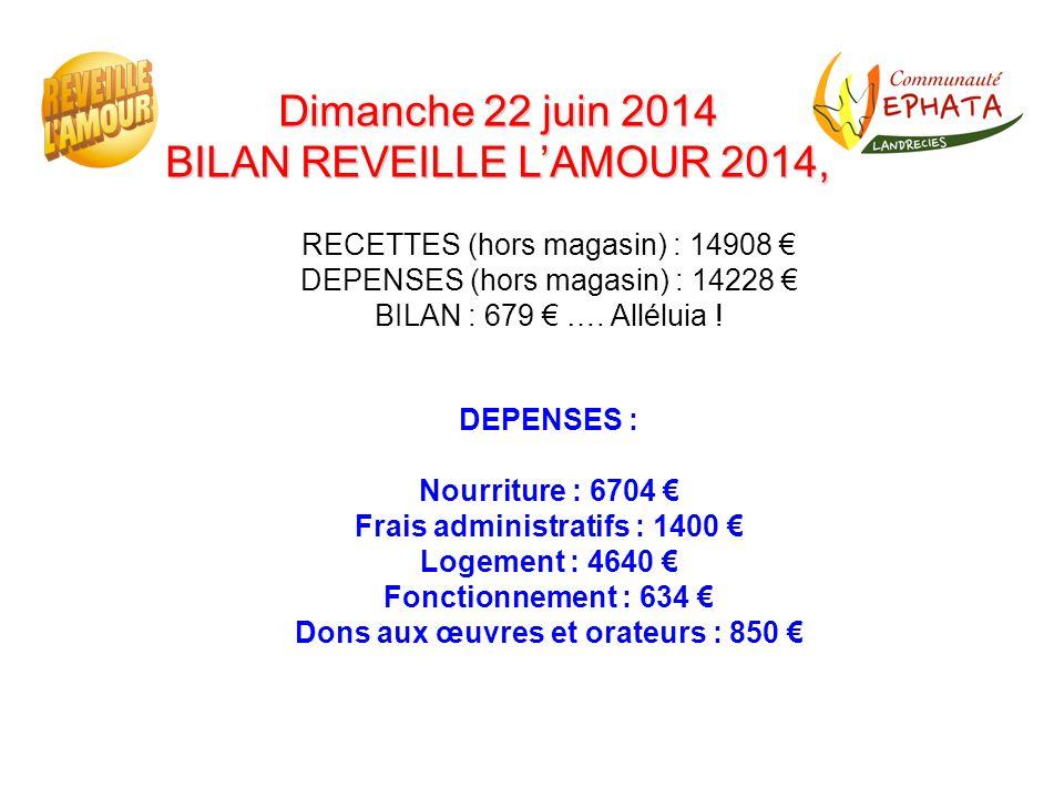 Frais administratifs : 1400 € Dons aux œuvres et orateurs : 850 €