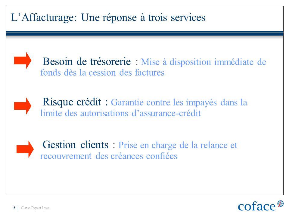 L'Affacturage: Une réponse à trois services