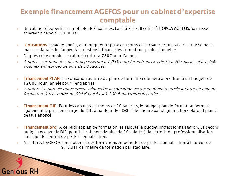 Exemple financement AGEFOS pour un cabinet d'expertise comptable