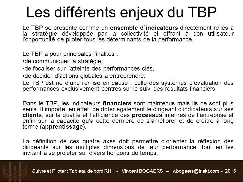 Les différents enjeux du TBP
