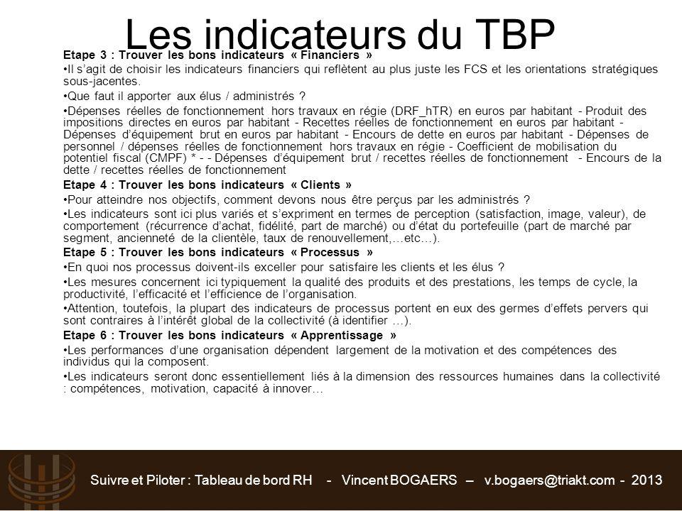 Les indicateurs du TBP Etape 3 : Trouver les bons indicateurs « Financiers »