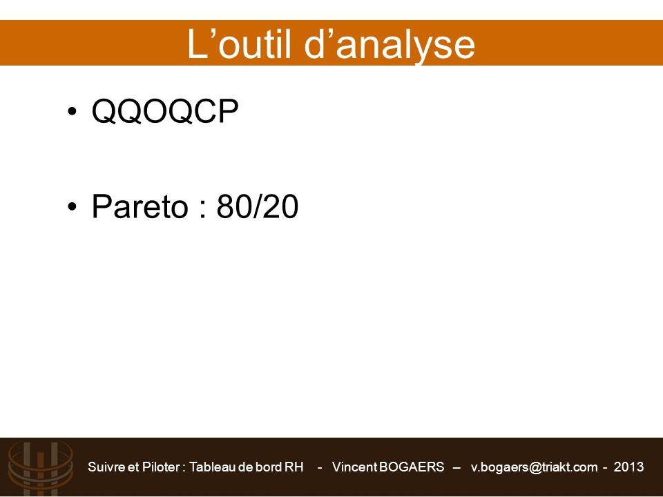 L'outil d'analyse QQOQCP Pareto : 80/20