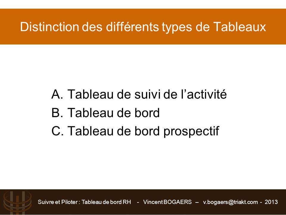 Distinction des différents types de Tableaux