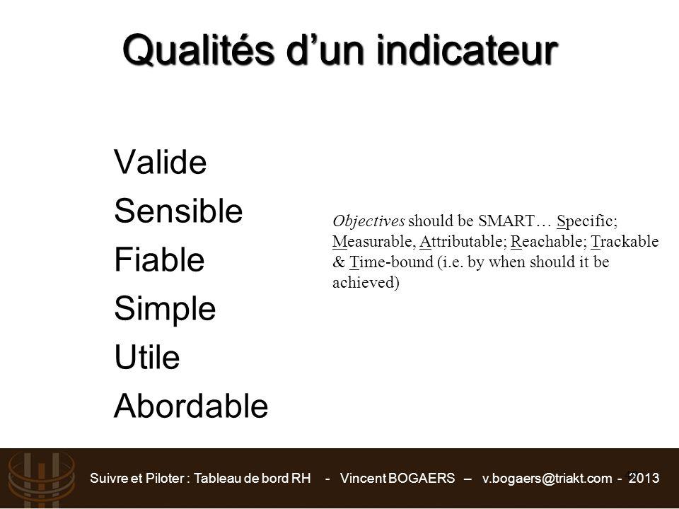 Qualités d'un indicateur