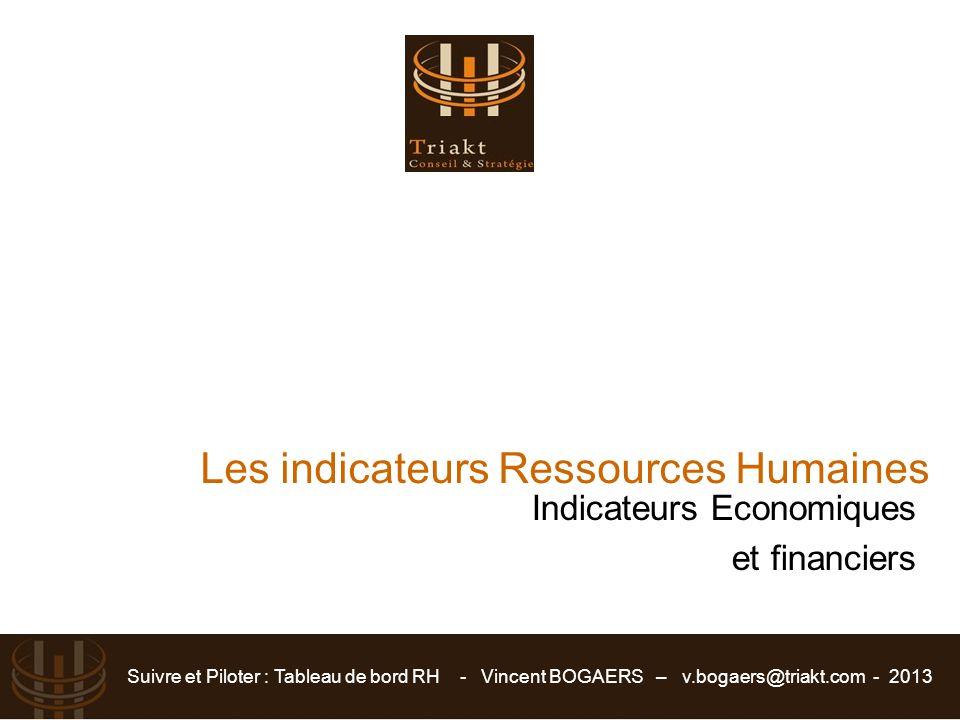 Indicateurs Economiques et financiers