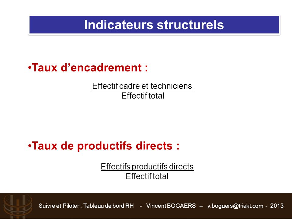 Indicateurs structurels