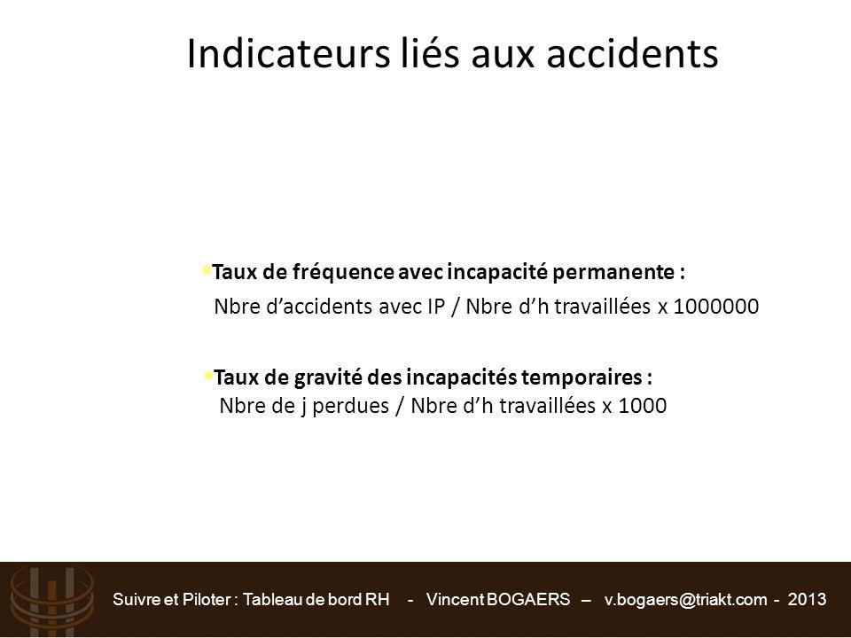 Indicateurs liés aux accidents