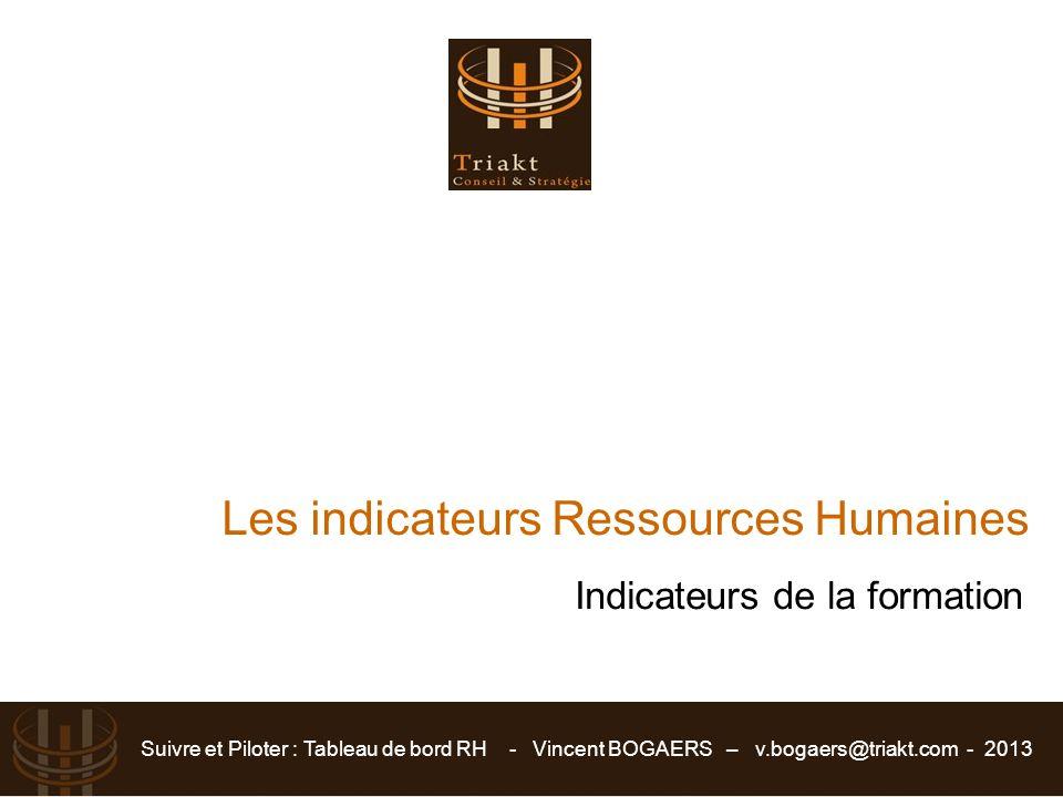 Les indicateurs Ressources Humaines