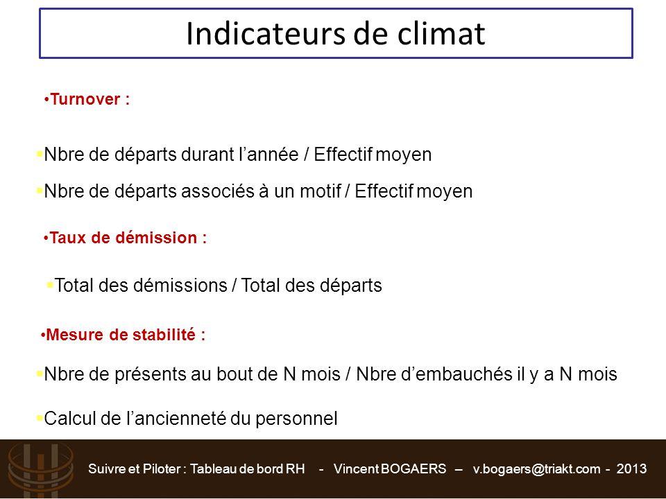 Indicateurs de climat Nbre de départs durant l'année / Effectif moyen