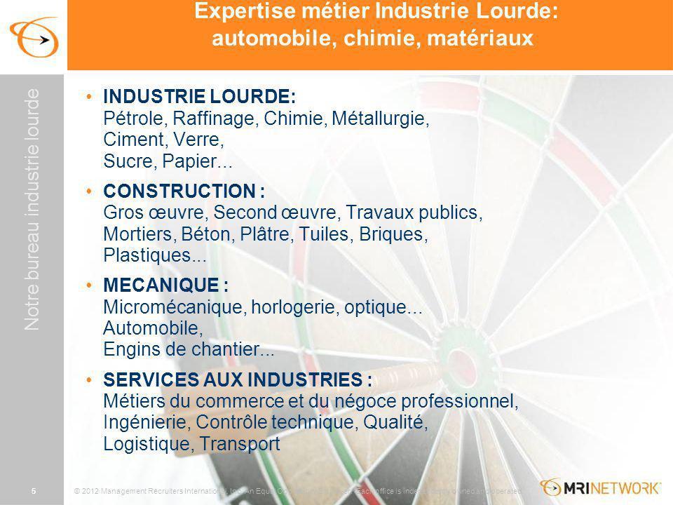 Expertise métier Industrie Lourde: automobile, chimie, matériaux