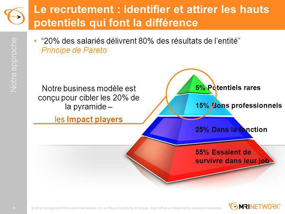 Notre business modèle est conçu pour cibler les 20% de la pyramide –
